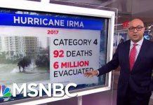 What Is Florida's Hurricane History? | Velshi & Ruhle | MSNBC